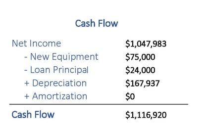 EBITDA-vs-Cash-Flow-Part-2