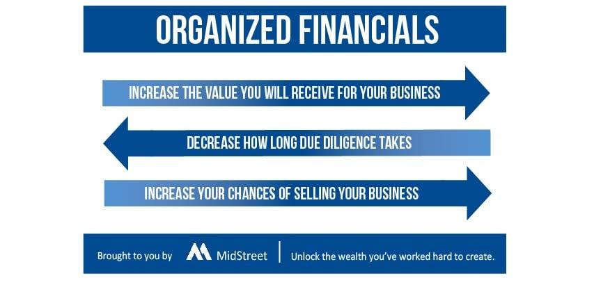 Benefits of organized financials