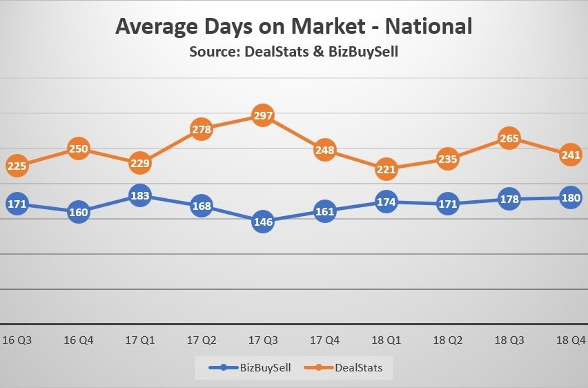Avg Days on Market - Featured Image-2